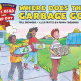Where Does Garbage Go