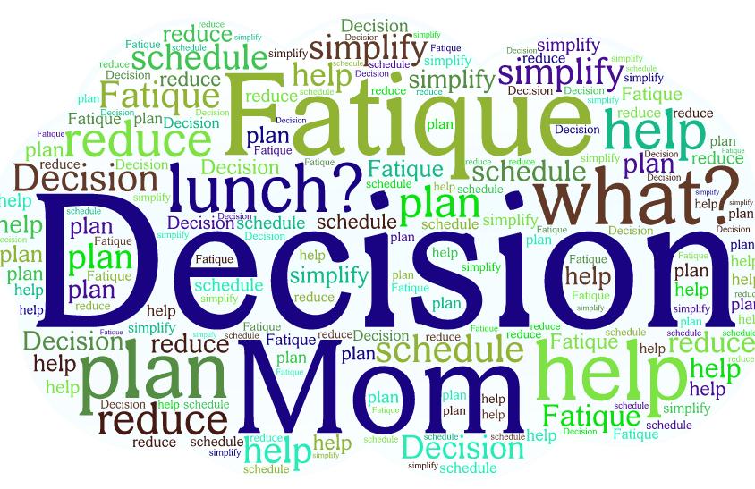 Managing Decisions Blog